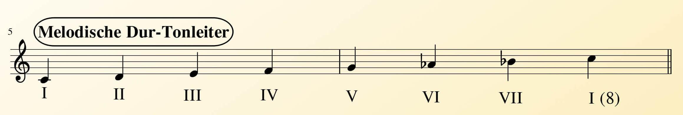 Melodische Dur Tonleiter